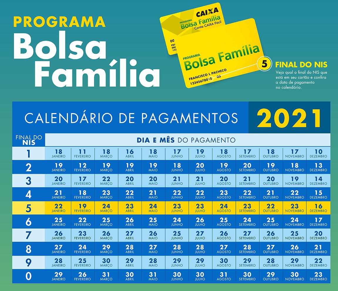 Texto alternativo: calendário de pagamentos do bolsa família 2021: veja todas as datas em que o crédito será liberado